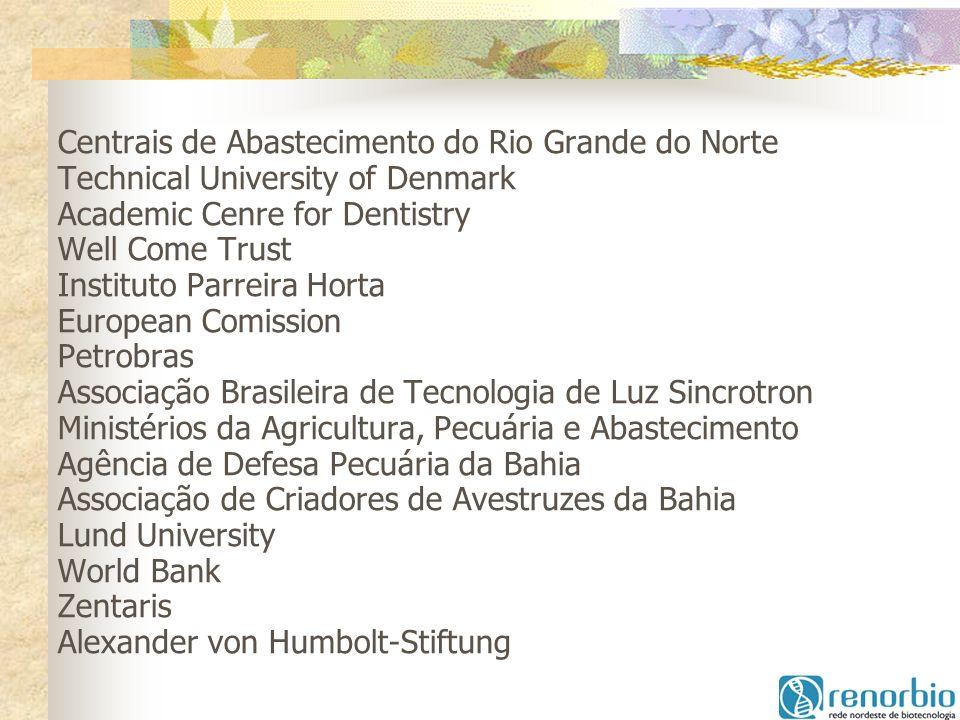 Centrais de Abastecimento do Rio Grande do Norte Technical University of Denmark Academic Cenre for Dentistry Well Come Trust Instituto Parreira Horta