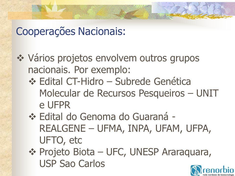 Cooperações Nacionais: Vários projetos envolvem outros grupos nacionais. Por exemplo: Edital CT-Hidro – Subrede Genética Molecular de Recursos Pesquei