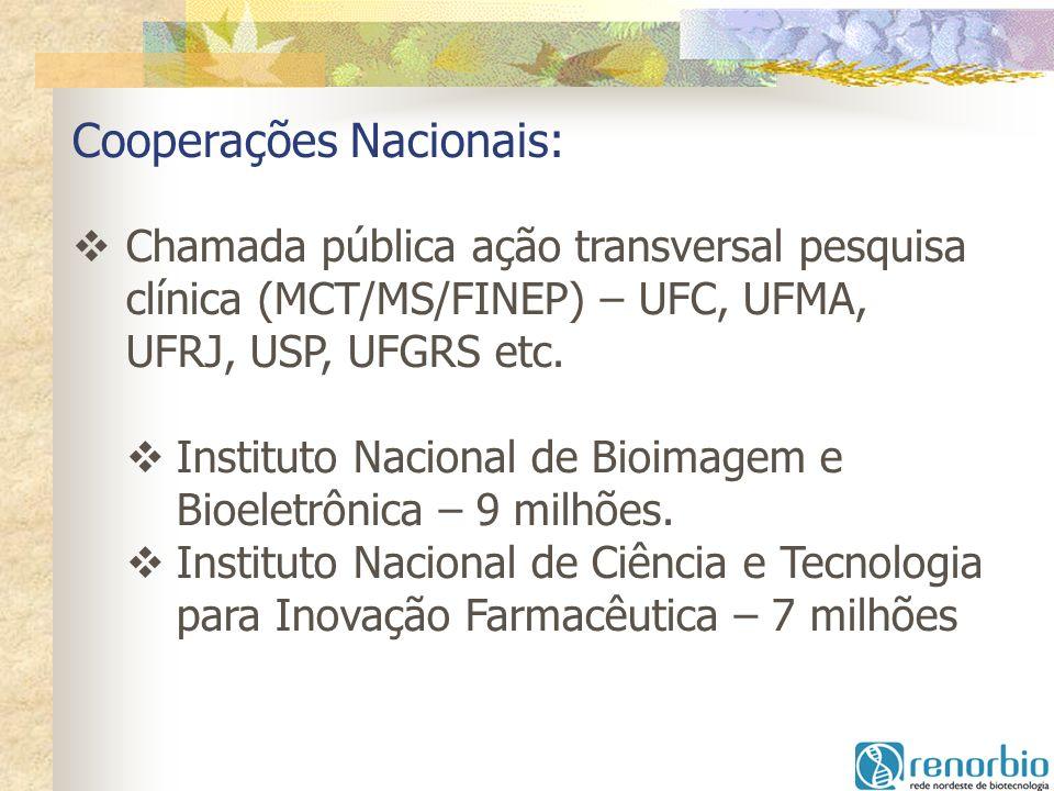Cooperações Nacionais: Chamada pública ação transversal pesquisa clínica (MCT/MS/FINEP) – UFC, UFMA, UFRJ, USP, UFGRS etc. Instituto Nacional de Bioim