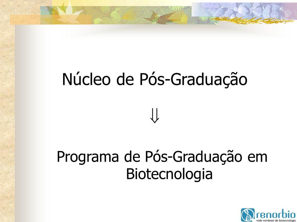 Núcleo de Pós-Graduação Programa de Pós-Graduação em Biotecnologia