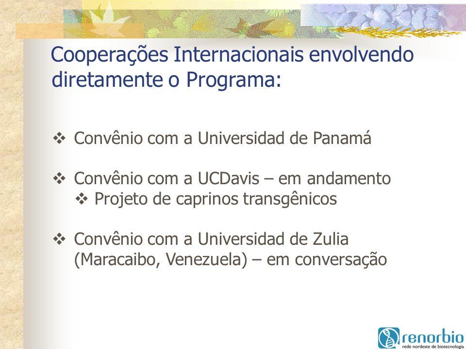 Cooperações Internacionais envolvendo diretamente o Programa: Convênio com a Universidad de Panamá Convênio com a UCDavis – em andamento Projeto de ca