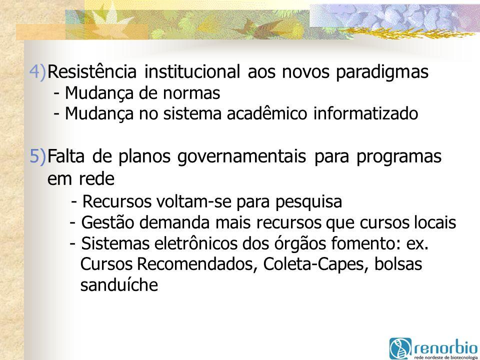 4)Resistência institucional aos novos paradigmas - Mudança de normas - Mudança no sistema acadêmico informatizado 5)Falta de planos governamentais par