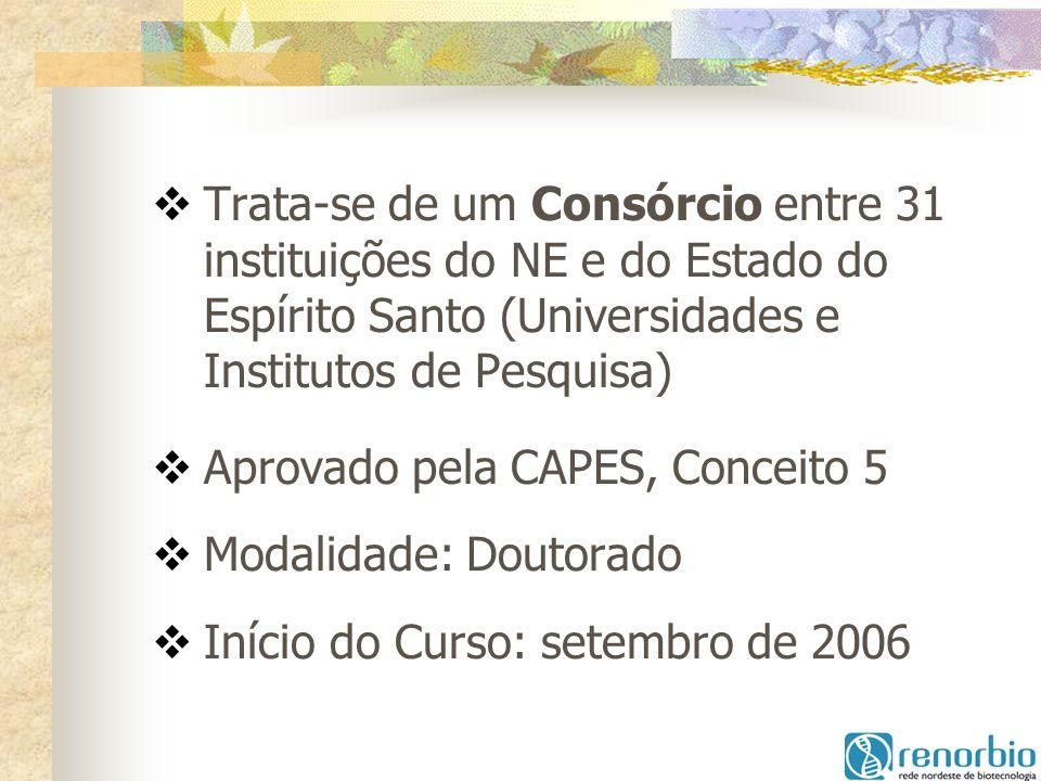 Trata-se de um Consórcio entre 31 instituições do NE e do Estado do Espírito Santo (Universidades e Institutos de Pesquisa) Aprovado pela CAPES, Conce