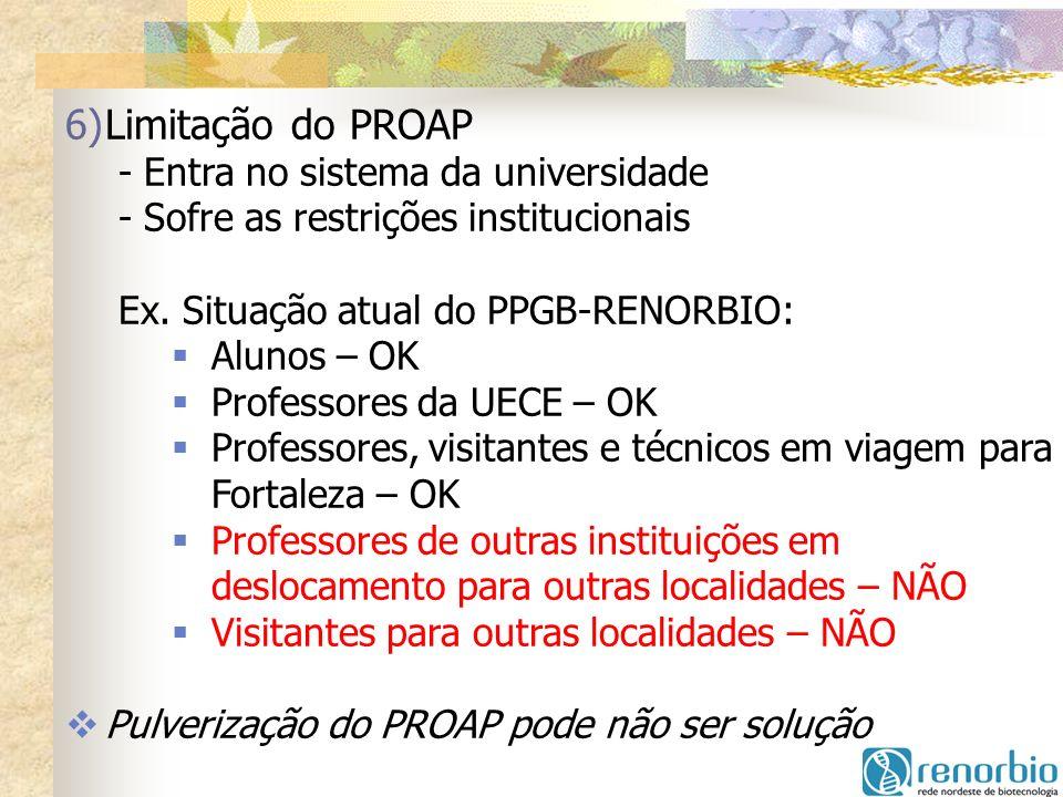 6)Limitação do PROAP - Entra no sistema da universidade - Sofre as restrições institucionais Ex. Situação atual do PPGB-RENORBIO: Alunos – OK Professo