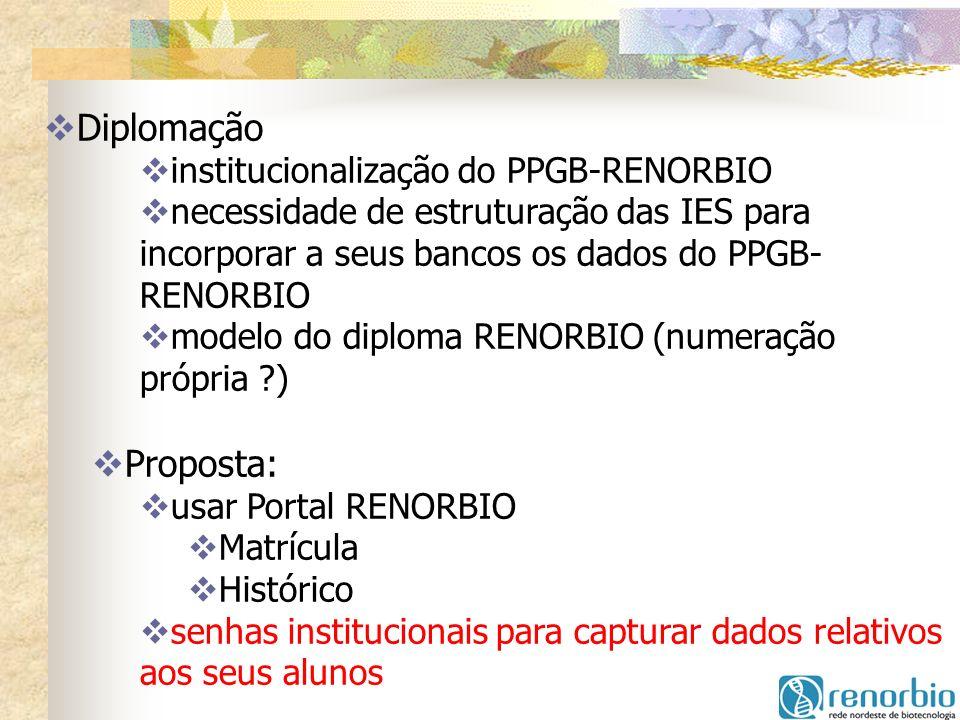 Diplomação institucionalização do PPGB-RENORBIO necessidade de estruturação das IES para incorporar a seus bancos os dados do PPGB- RENORBIO modelo do