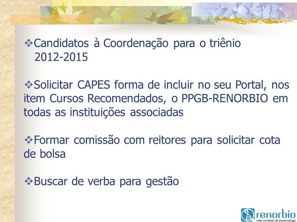 Candidatos à Coordenação para o triênio 2012-2015 Solicitar CAPES forma de incluir no seu Portal, nos item Cursos Recomendados, o PPGB-RENORBIO em tod