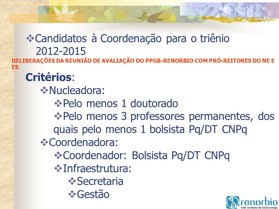 Candidatos à Coordenação para o triênio 2012-2015 DELIBERAÇÕES DA REUNIÃO DE AVALIAÇÃO DO PPGB-RENORBIO COM PRÓ-REITORES DO NE E ES Critérios: Nuclead