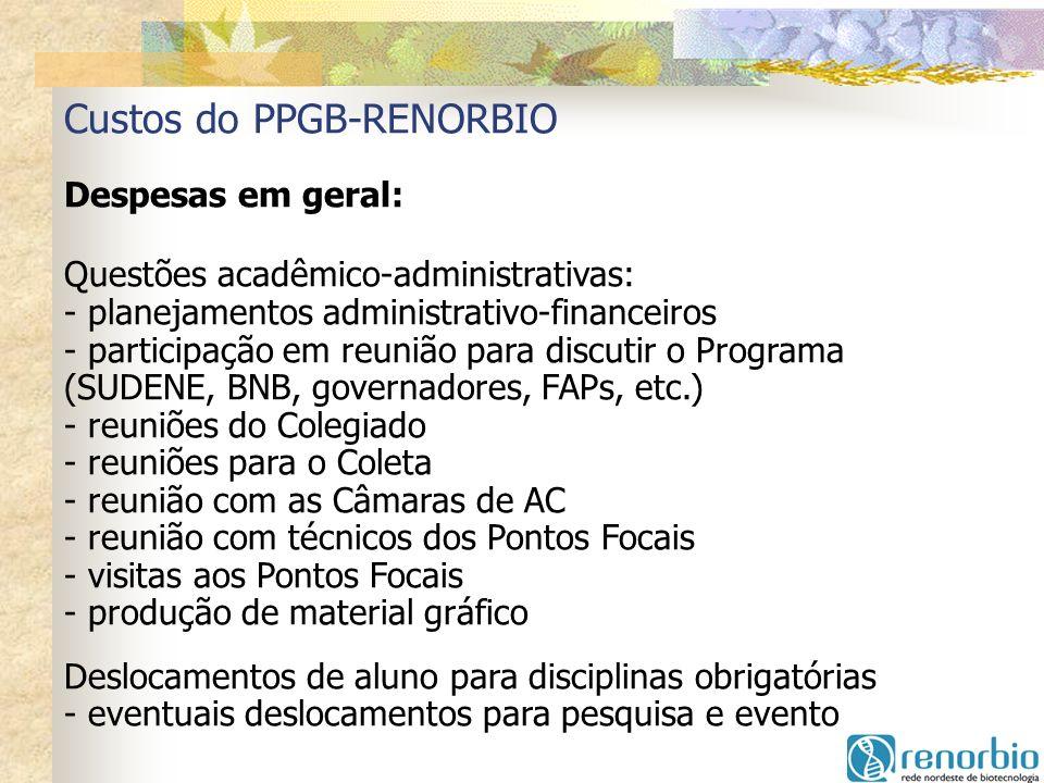 Custos do PPGB-RENORBIO Despesas em geral: Questões acadêmico-administrativas: - planejamentos administrativo-financeiros - participação em reunião pa