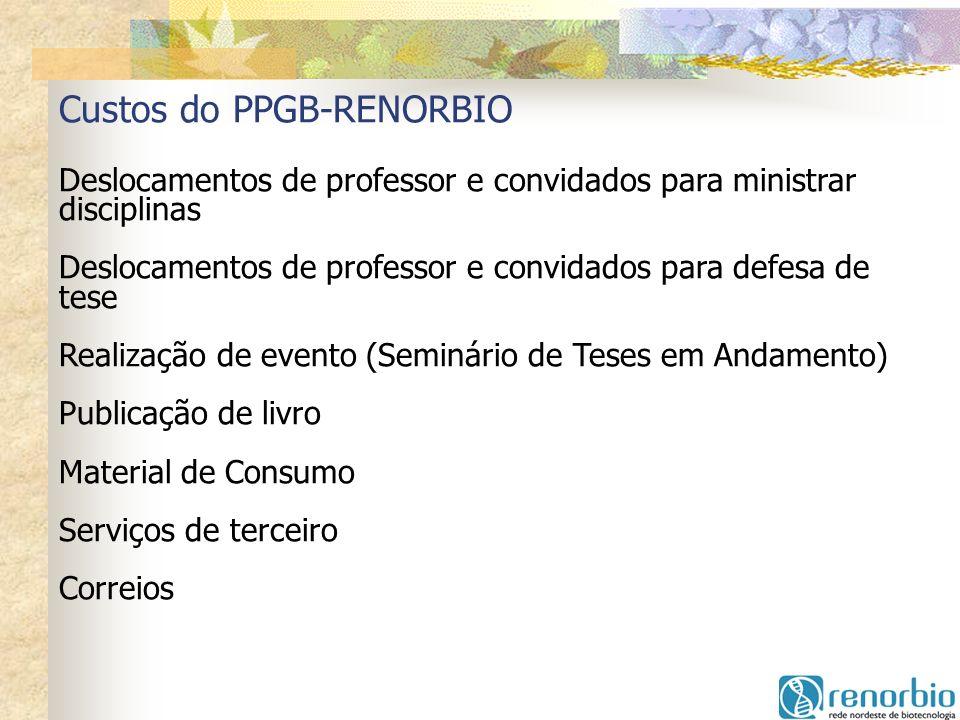 Custos do PPGB-RENORBIO Deslocamentos de professor e convidados para ministrar disciplinas Deslocamentos de professor e convidados para defesa de tese