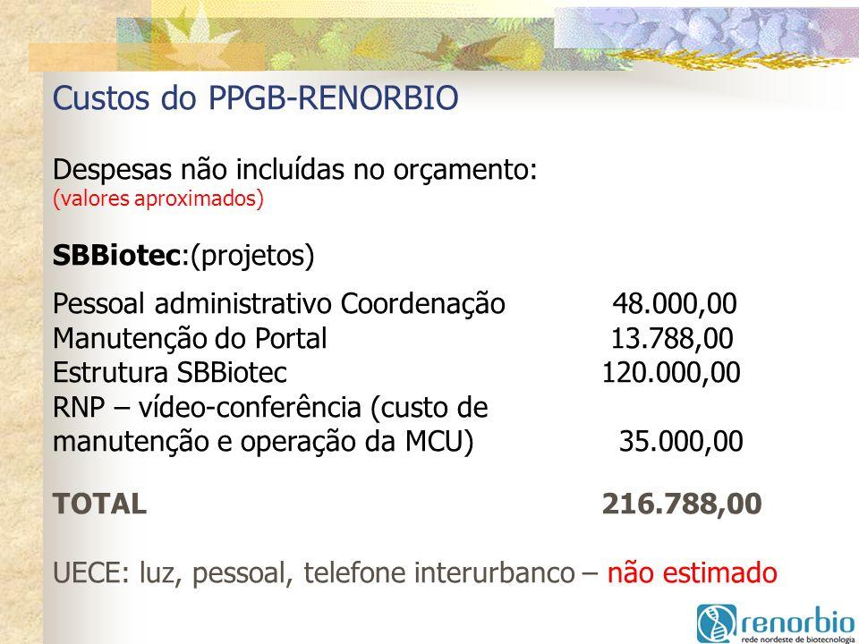 Custos do PPGB-RENORBIO Despesas não incluídas no orçamento: (valores aproximados) SBBiotec:(projetos) Pessoal administrativo Coordenação 48.000,00 Ma