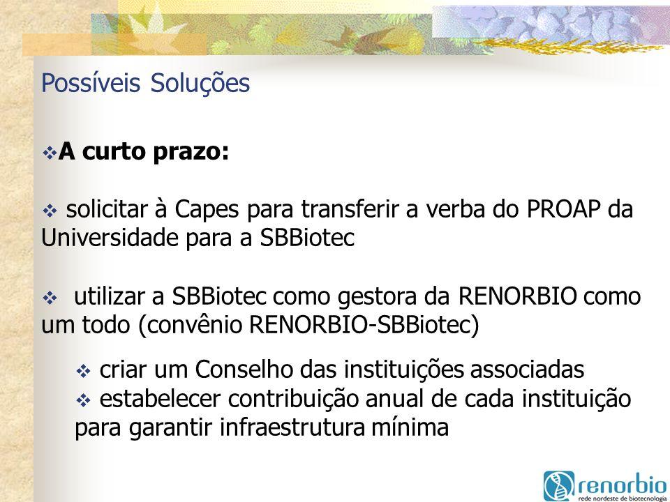Possíveis Soluções A curto prazo: solicitar à Capes para transferir a verba do PROAP da Universidade para a SBBiotec utilizar a SBBiotec como gestora
