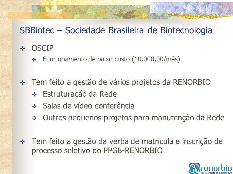 SBBiotec – Sociedade Brasileira de Biotecnologia OSCIP Funcionamento de baixo custo (10.000,00/mês) Tem feito a gestão de vários projetos da RENORBIO