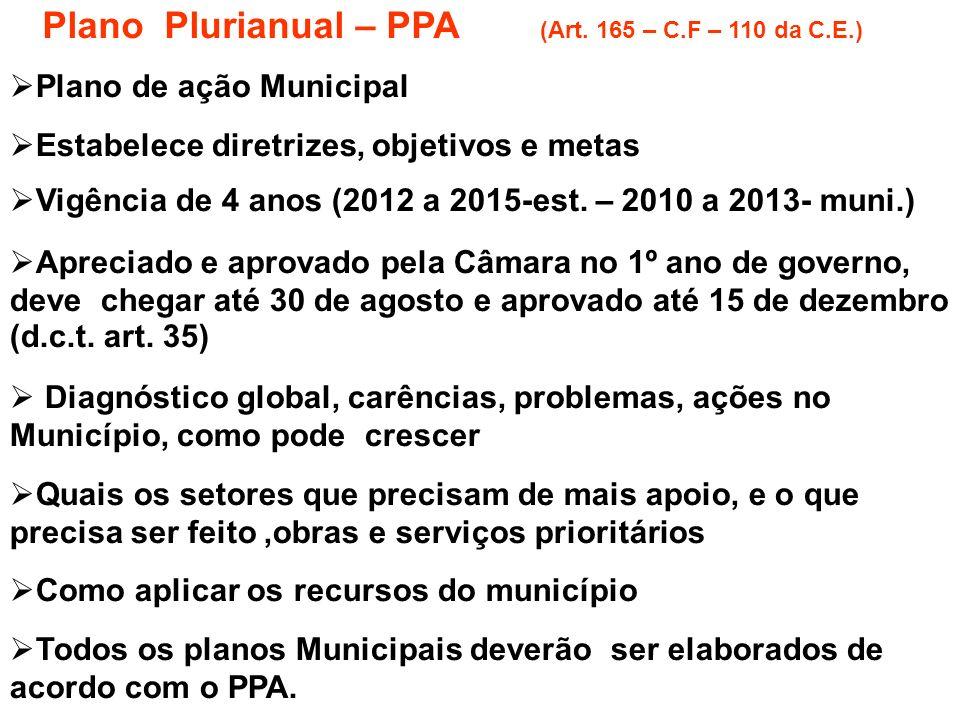 Plano Plurianual – PPA (Art.