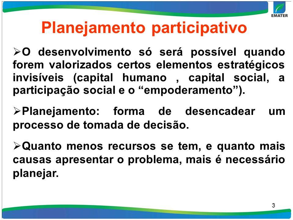 3 Planejamento participativo O desenvolvimento só será possível quando forem valorizados certos elementos estratégicos invisíveis (capital humano, capital social, a participação social e o empoderamento).