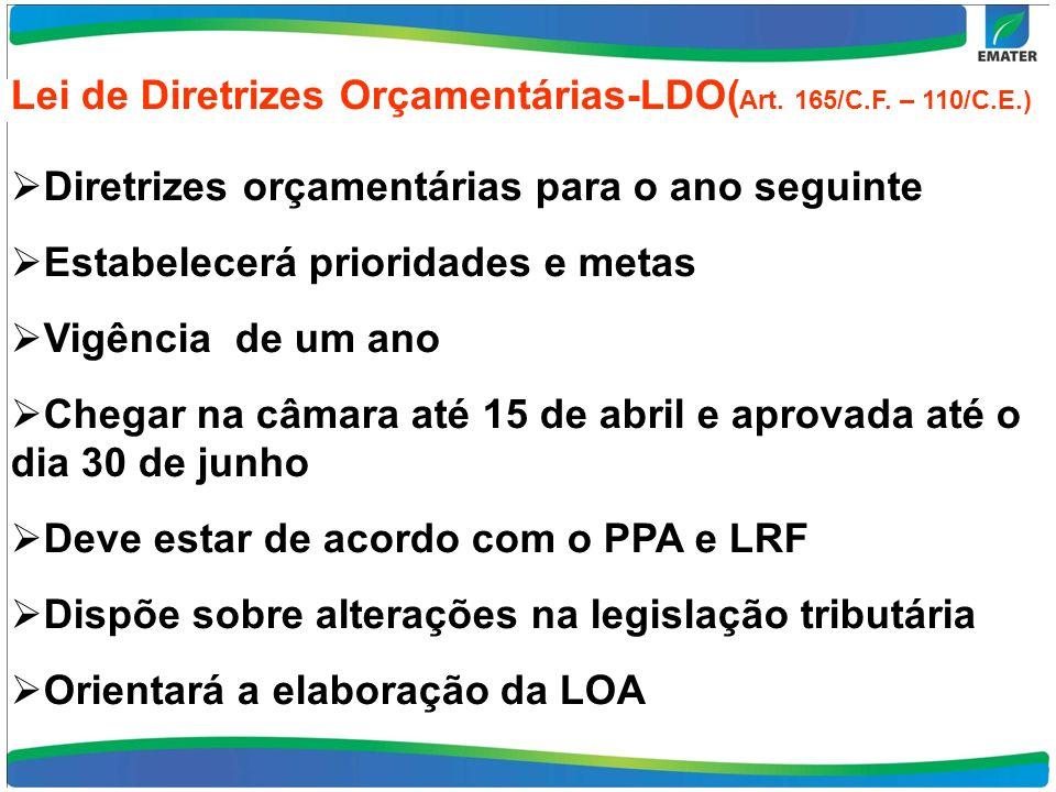 Lei de Diretrizes Orçamentárias-LDO( Art. 165/C.F.