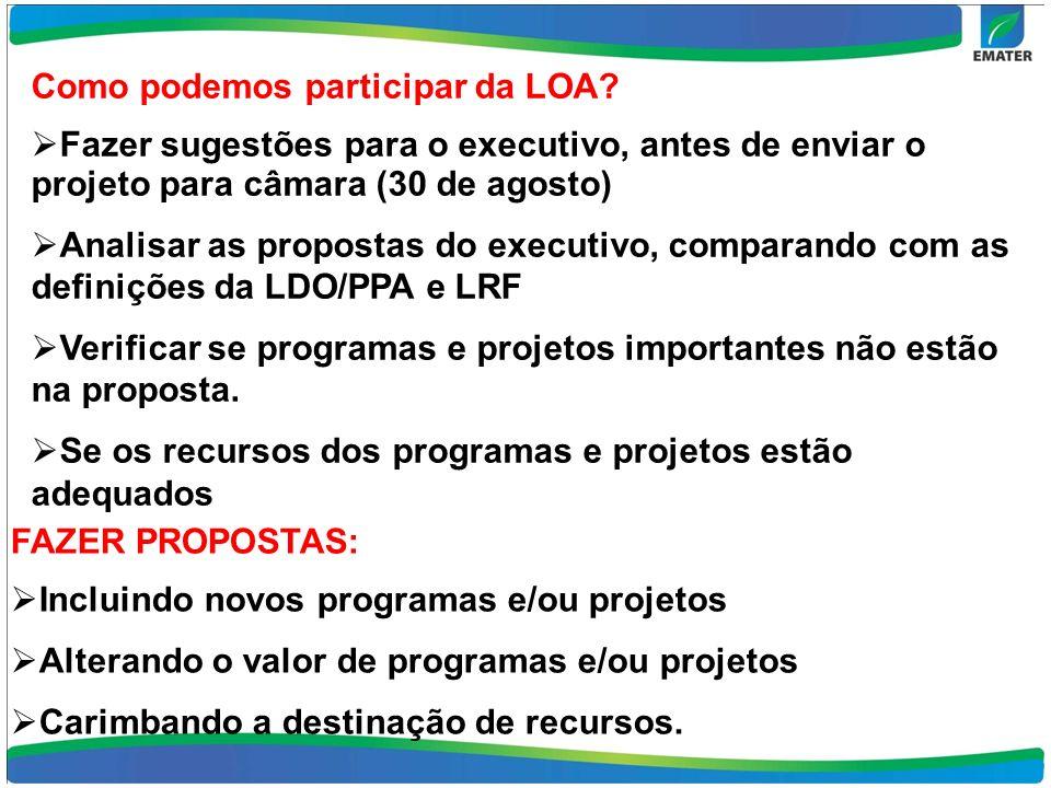 Como podemos participar da LOA.