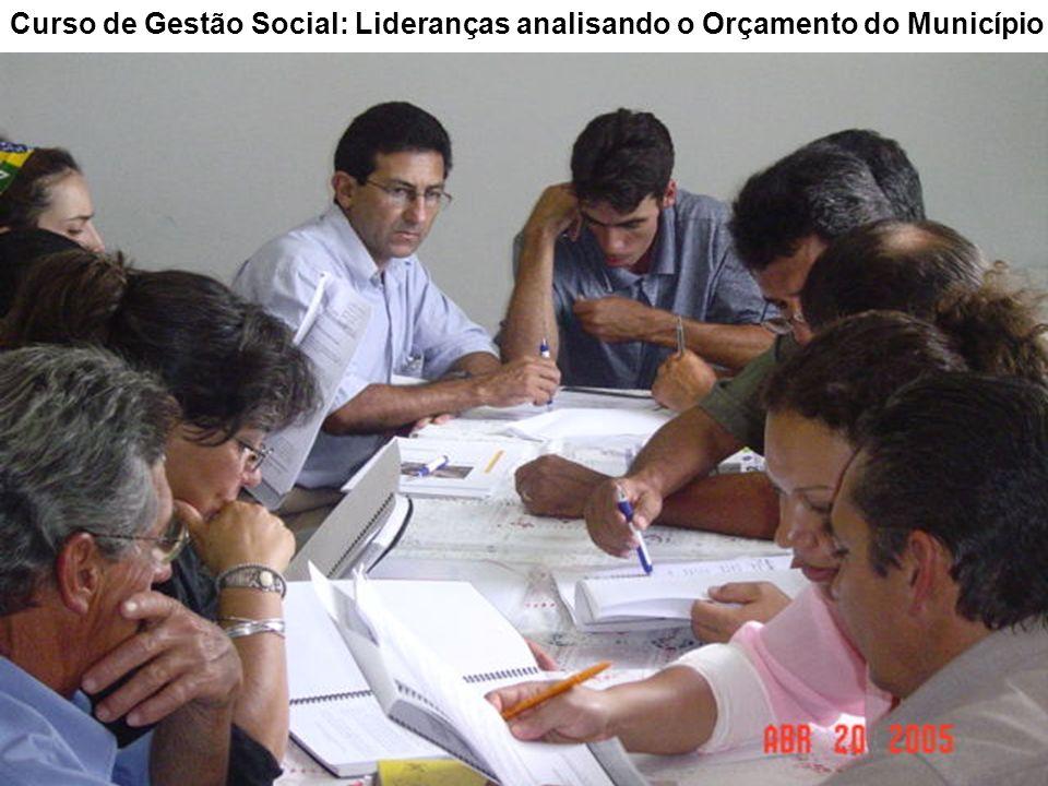 Curso de Gestão Social: Lideranças analisando o Orçamento do Município
