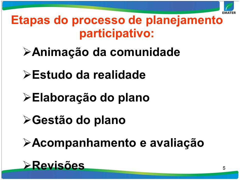 5 Etapas do processo de planejamento participativo: Animação da comunidade Estudo da realidade Elaboração do plano Gestão do plano Acompanhamento e avaliação Revisões