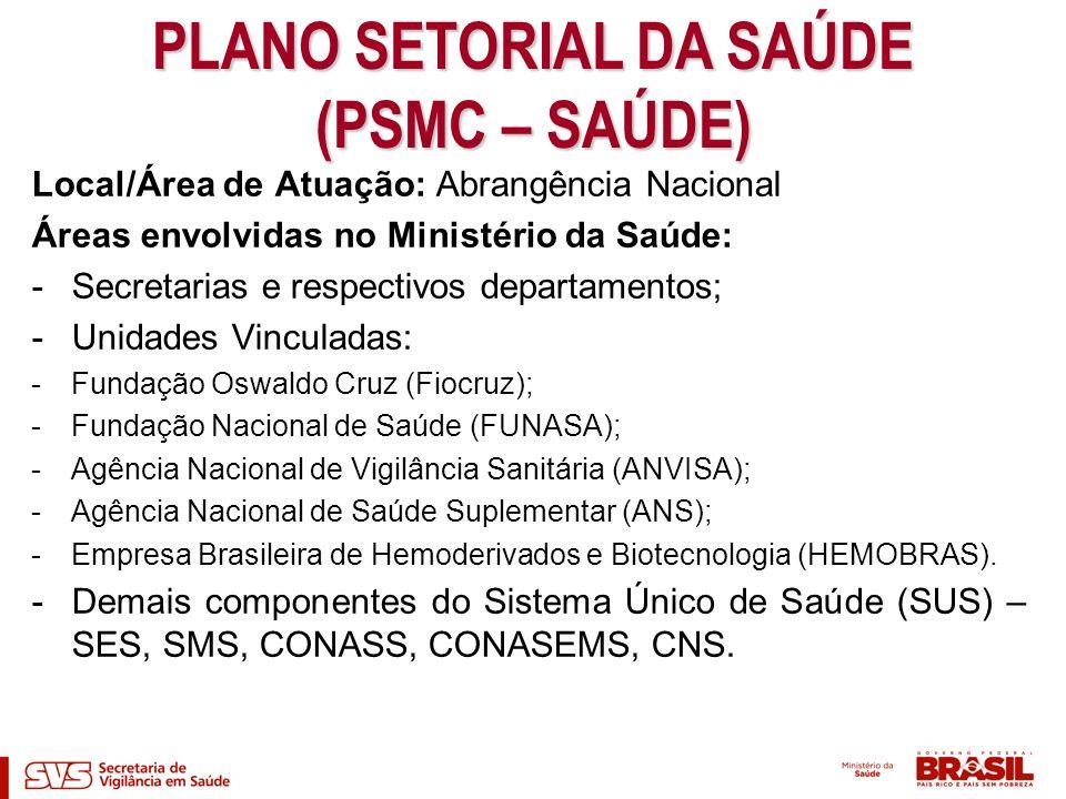 Local/Área de Atuação: Abrangência Nacional Áreas envolvidas no Ministério da Saúde: -Secretarias e respectivos departamentos; -Unidades Vinculadas: -