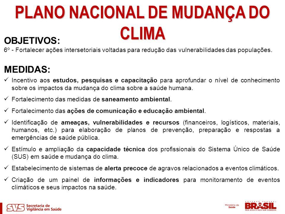 PLANO NACIONAL DE MUDANÇA DO CLIMA OBJETIVOS: 6º - Fortalecer ações intersetoriais voltadas para redução das vulnerabilidades das populações. MEDIDAS: