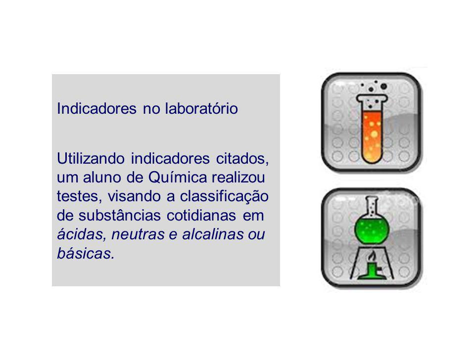 Indicadores no laboratório Utilizando indicadores citados, um aluno de Química realizou testes, visando a classificação de substâncias cotidianas em á