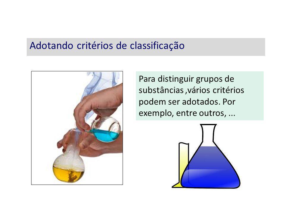 Adotando critérios de classificação Para distinguir grupos de substâncias,vários critérios podem ser adotados. Por exemplo, entre outros,...