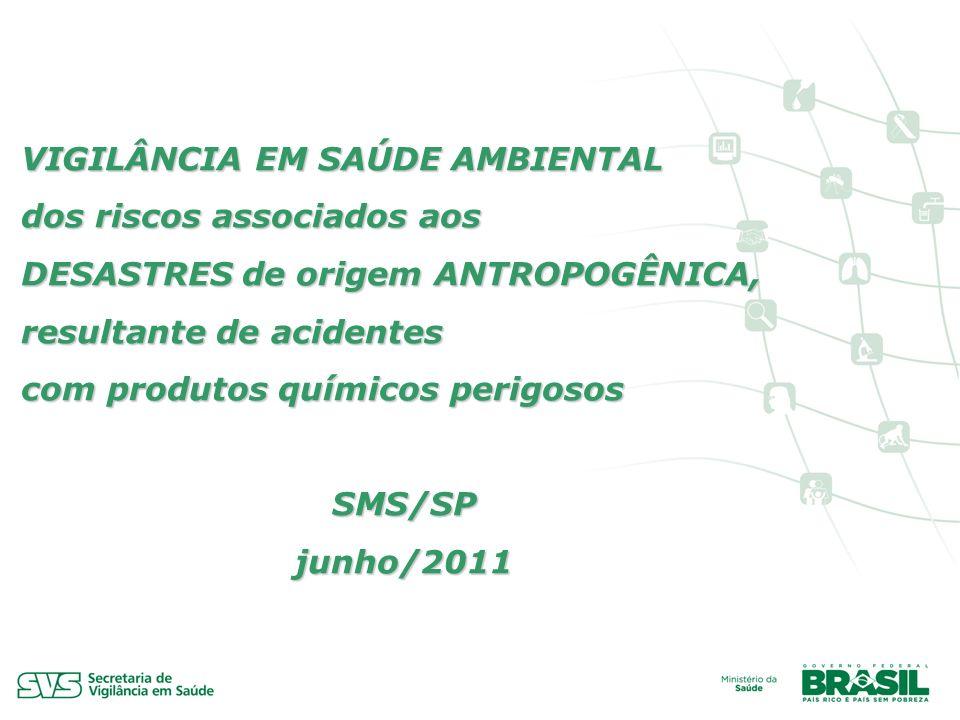 Área de Produção Editorial e Gráfica Núcleo de Comunicação Secretaria de Vigilância em Saúde 23 e 24 de junho de 2010 Capacitação em Eventos VIGILÂNCI