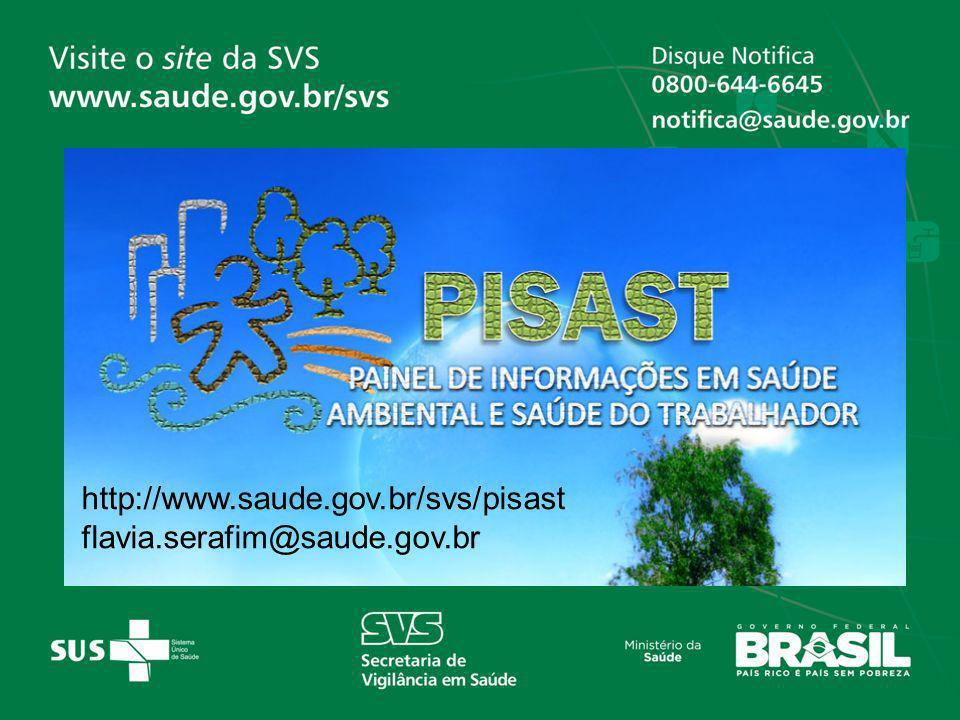 http://www.saude.gov.br/svs/pisast flavia.serafim@saude.gov.br
