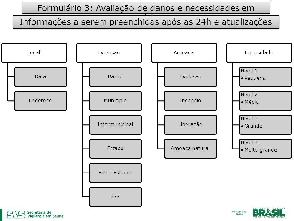 Formulário 3: Avaliação de danos e necessidades em saúde Informações a serem preenchidas após as 24h e atualizações LocalDataEndereçoExtensãoBairroMun