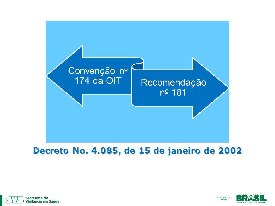 Convenção n o 174 da OIT Recomendação n o 181 Decreto No. 4.085, de 15 de janeiro de 2002