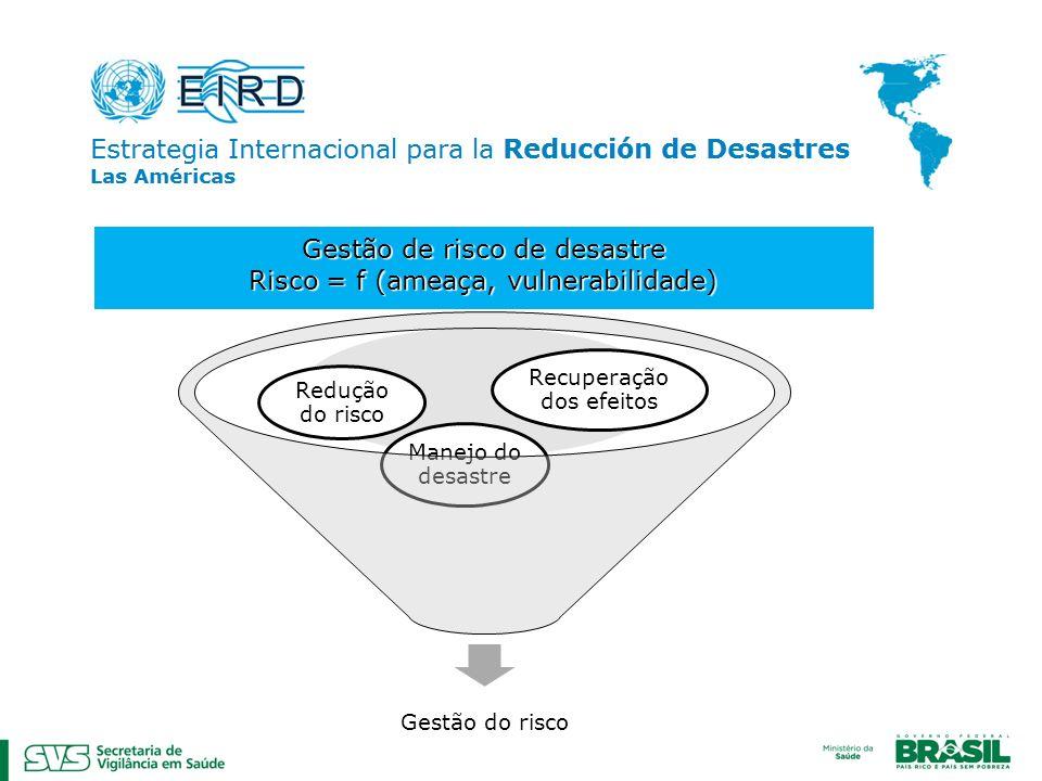 Gestão de risco de desastre Risco = f (ameaça, vulnerabilidade) Gestão do risco Recuperação dos efeitos Manejo do desastre Redução do risco