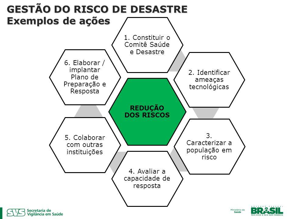 REDUÇÃO DOS RISCOS 1.Constituir o Comitê Saúde e Desastre 2.