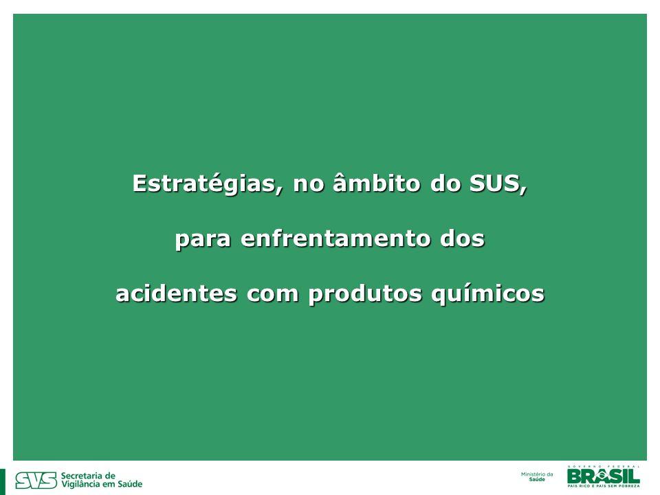 Estratégias, no âmbito do SUS, para enfrentamento dos para enfrentamento dos acidentes com produtos químicos