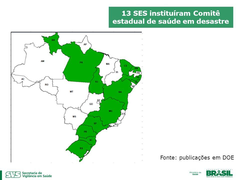 13 SES instituíram Comitê estadual de saúde em desastre Fonte: publicações em DOE