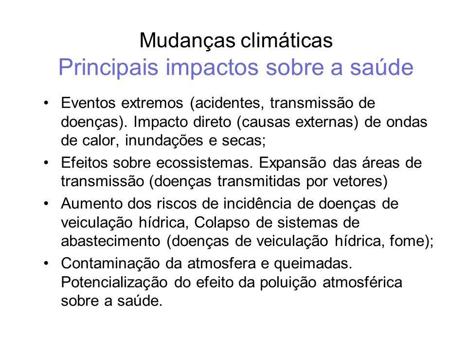 Mudanças climáticas Principais impactos sobre a saúde Eventos extremos (acidentes, transmissão de doenças). Impacto direto (causas externas) de ondas