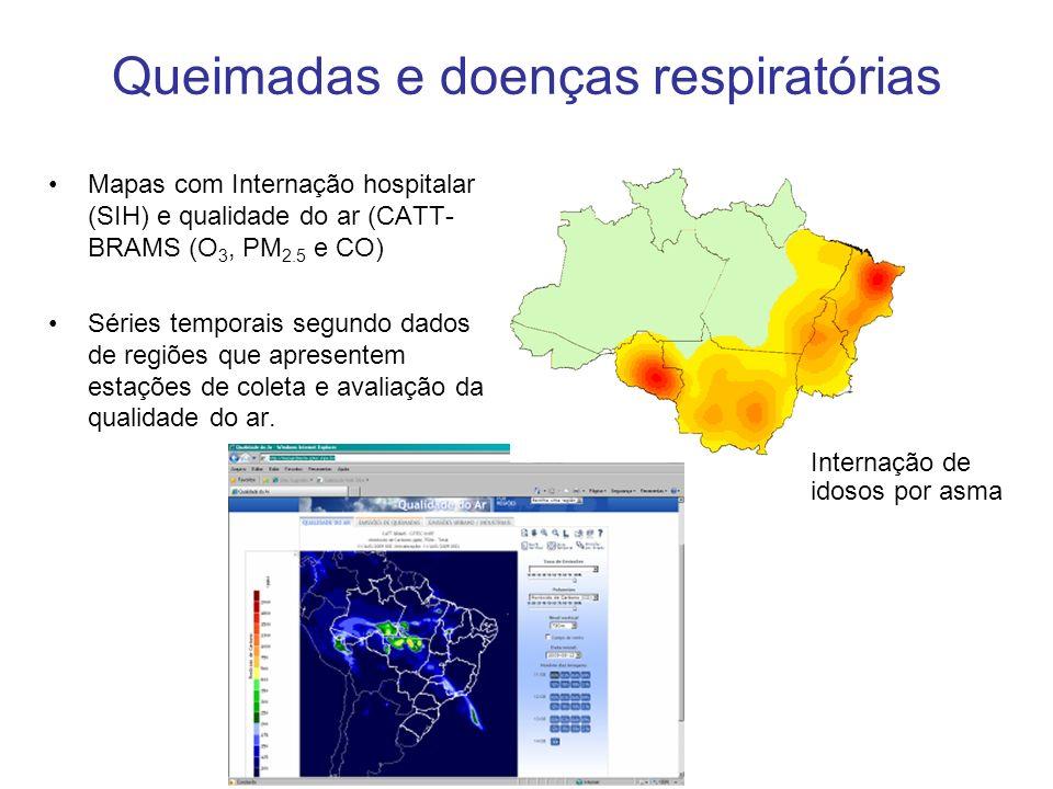 Mapas com Internação hospitalar (SIH) e qualidade do ar (CATT- BRAMS (O 3, PM 2.5 e CO) Séries temporais segundo dados de regiões que apresentem estaç