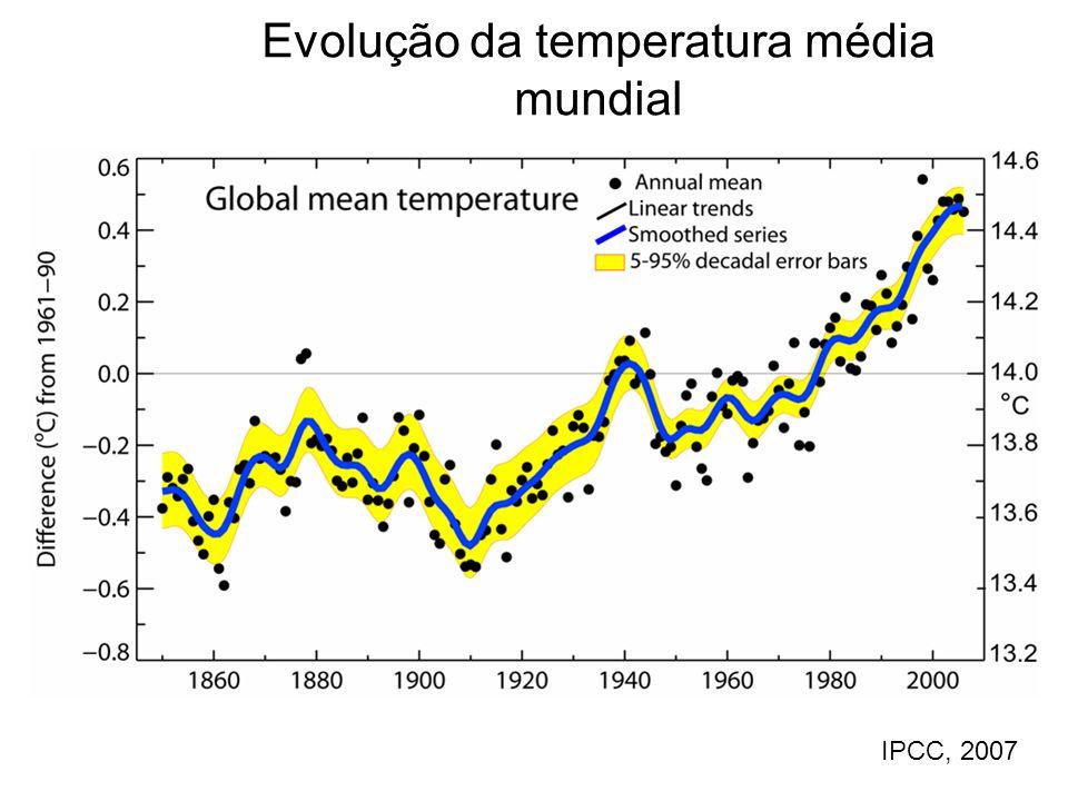 Evolução da temperatura média mundial IPCC, 2007