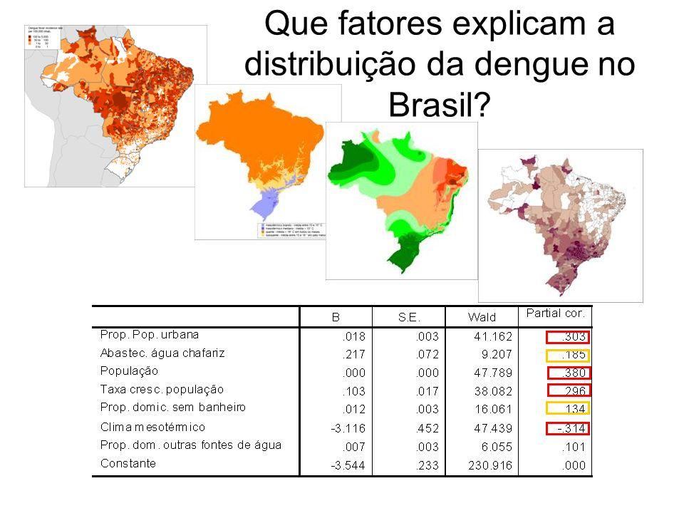 Que fatores explicam a distribuição da dengue no Brasil?