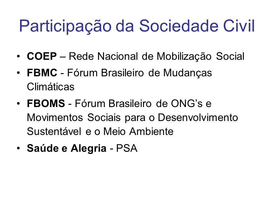 Participação da Sociedade Civil COEP – Rede Nacional de Mobilização Social FBMC - Fórum Brasileiro de Mudanças Climáticas FBOMS - Fórum Brasileiro de