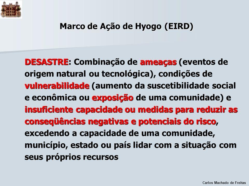 Carlos Machado de Freitas Marco de Ação de Hyogo (EIRD) DESASTREameaças vulnerabilidade exposição insuficiente capacidade ou medidas para reduzir as c