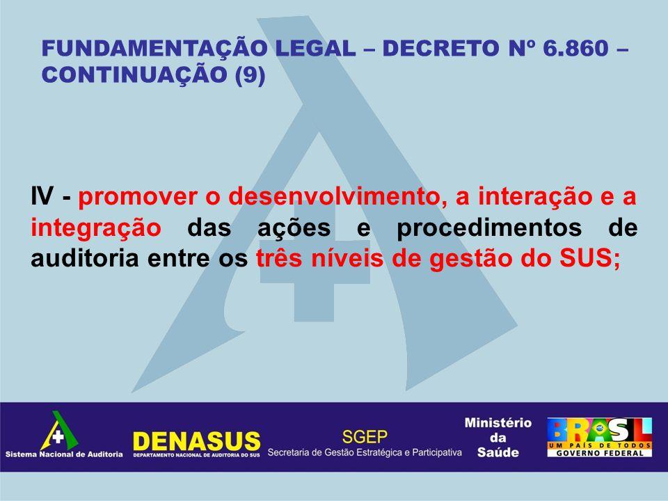 IV - promover o desenvolvimento, a interação e a integração das ações e procedimentos de auditoria entre os três níveis de gestão do SUS; FUNDAMENTAÇÃ
