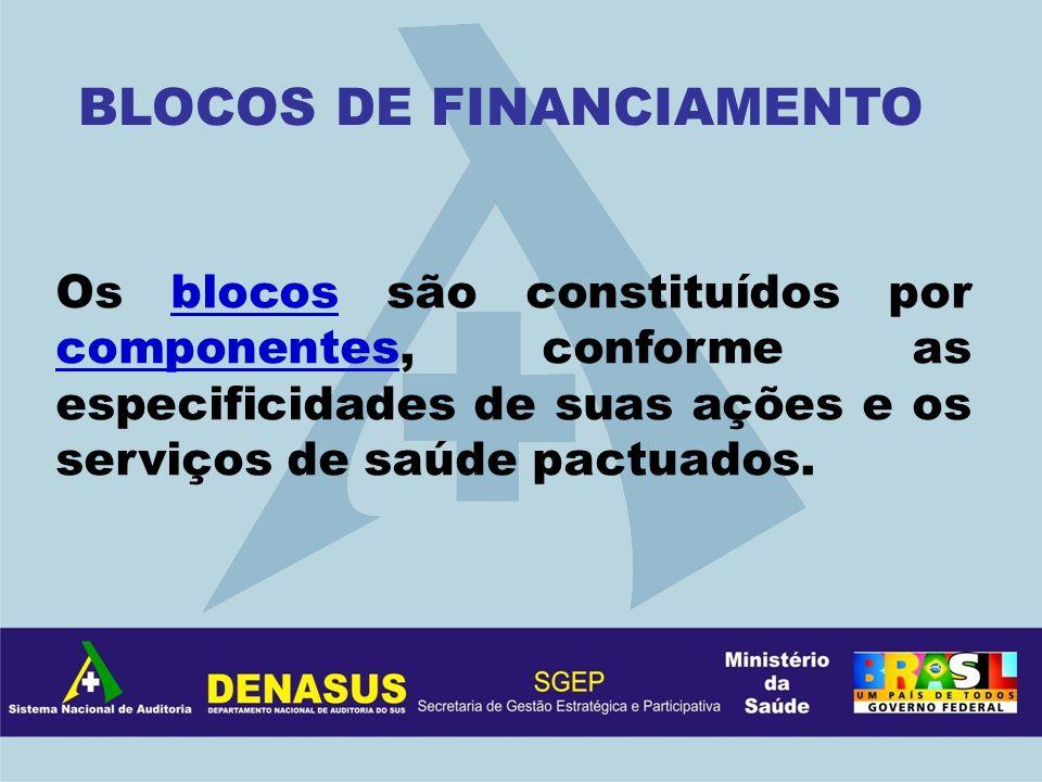 Os blocos são constituídos por componentes, conforme as especificidades de suas ações e os serviços de saúde pactuados. BLOCOS DE FINANCIAMENTO
