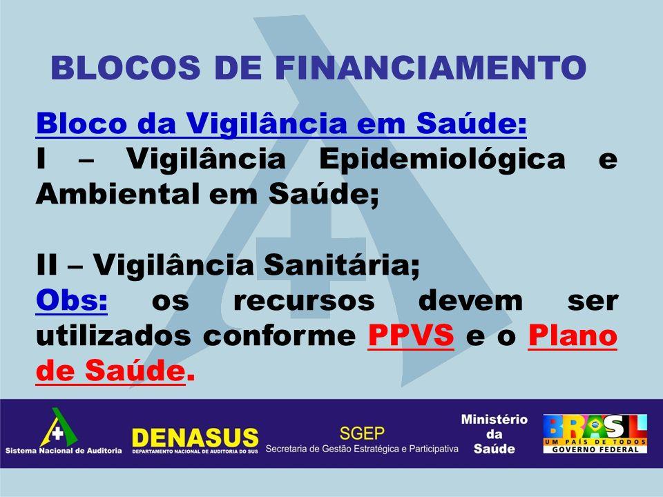 Bloco da Vigilância em Saúde: I – Vigilância Epidemiológica e Ambiental em Saúde; II – Vigilância Sanitária; Obs: os recursos devem ser utilizados con