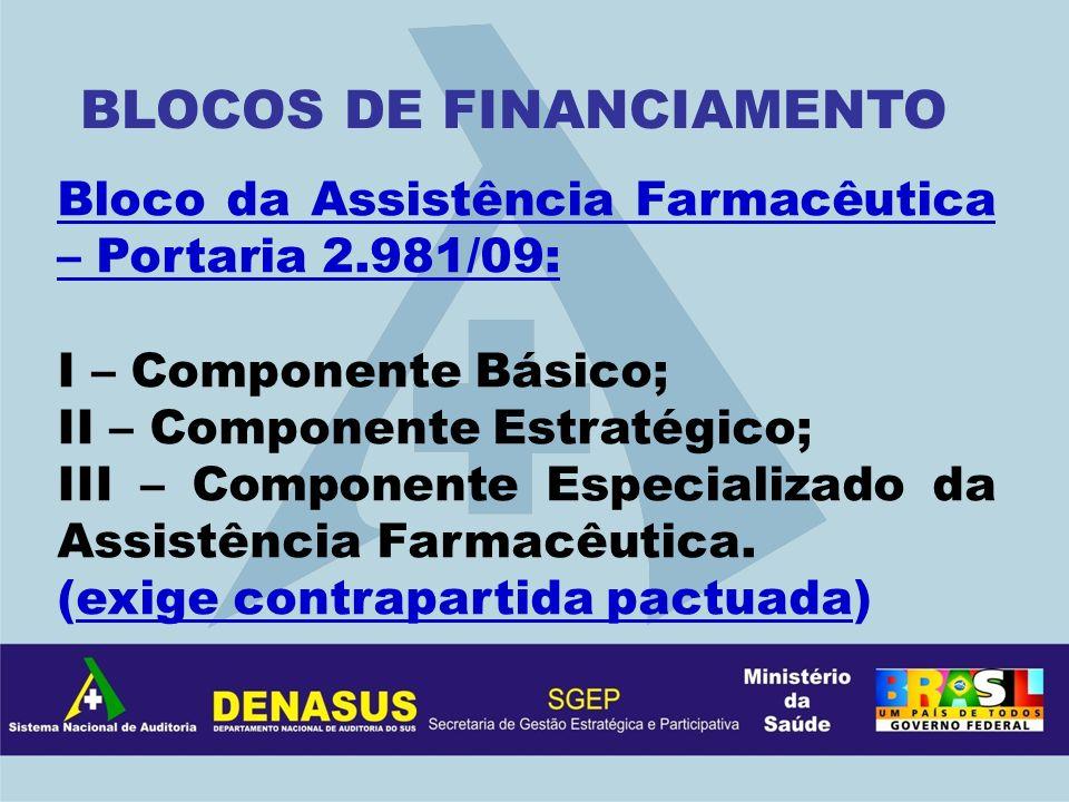 Bloco da Assistência Farmacêutica – Portaria 2.981/09: I – Componente Básico; II – Componente Estratégico; III – Componente Especializado da Assistênc