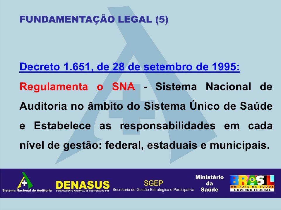 Decreto 1.651, de 28 de setembro de 1995: Regulamenta o SNA - Sistema Nacional de Auditoria no âmbito do Sistema Único de Saúde e Estabelece as respon
