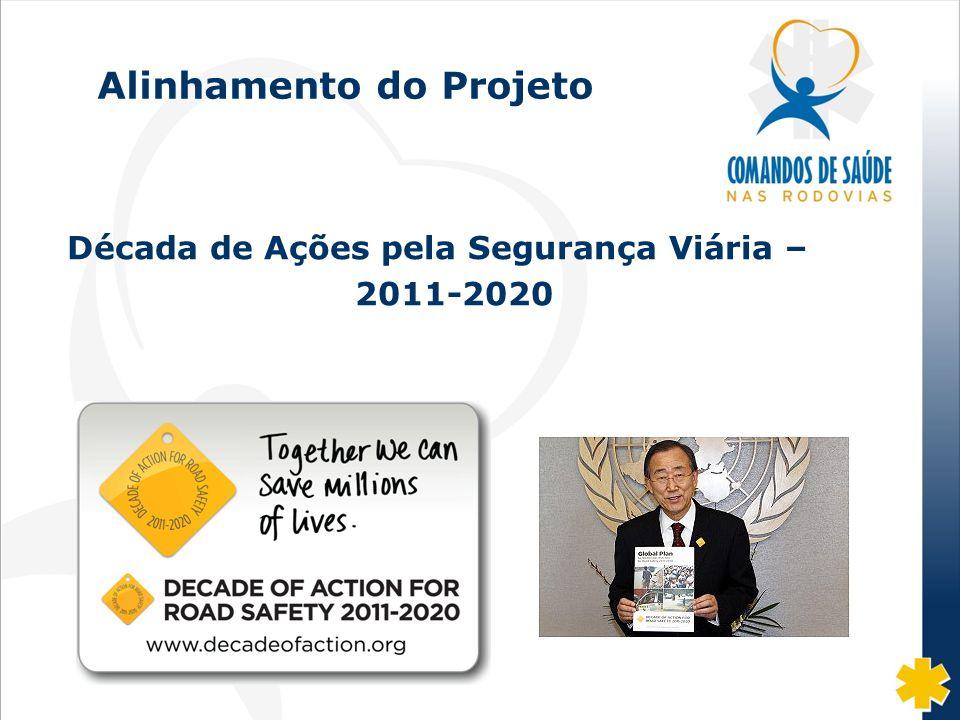 Fonte: DISAS/CGRH/DPRF/MJ: 2002-07 Alinhamento do Projeto Década de Ações pela Segurança Viária – 2011-2020