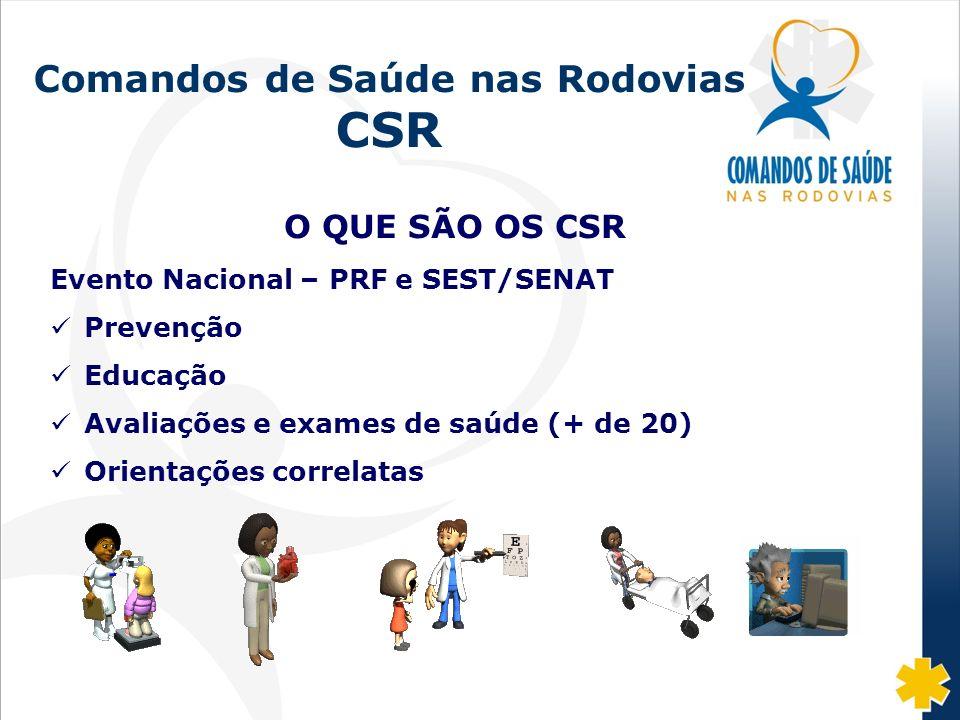 Fonte: DISAS/CGRH/DPRF/MJ: 2002-07 Comandos de Saúde nas Rodovias CSR O QUE SÃO OS CSR Evento Nacional – PRF e SEST/SENAT Prevenção Educação Avaliaçõe