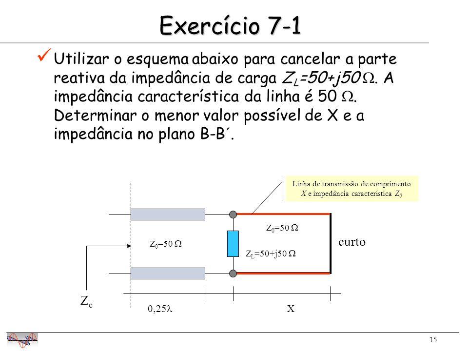 15 Exercício 7-1 Utilizar o esquema abaixo para cancelar a parte reativa da impedância de carga Z L =50+j50.