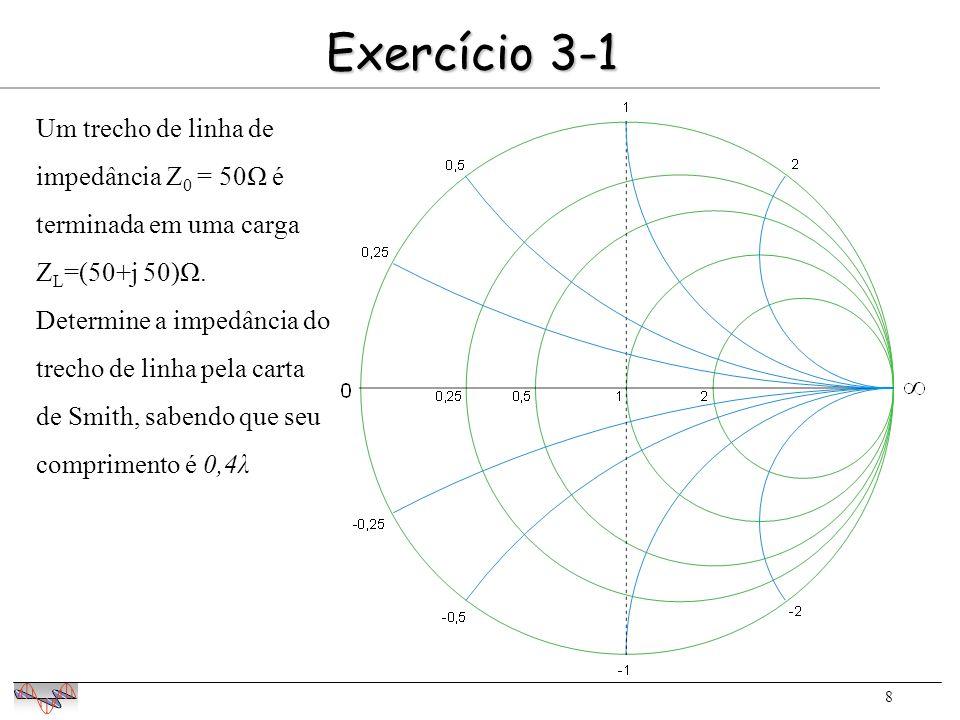 9 Exercício 3-2 0,25 0,15 Determinar a impedância distante 0,4 da impedância de carga z=1+j.