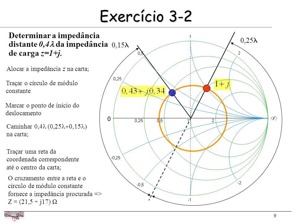 10 Exercício 4-1 Com o auxílio da carta de Smith, determinar a admitância correspondente à uma impedância Z L =(50 + j150)Ω.